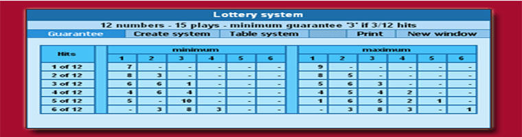 cara pasang lotere online